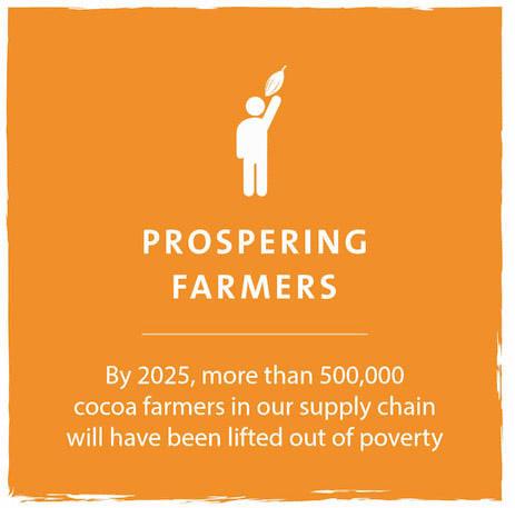 Prospering farmers
