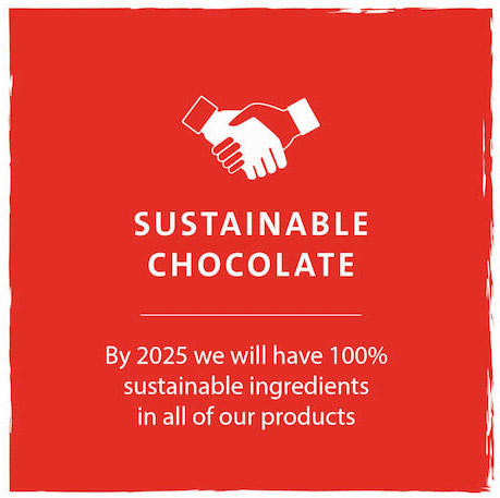 Sustainable chocolate