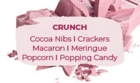 Ruby Pairings: Crunch
