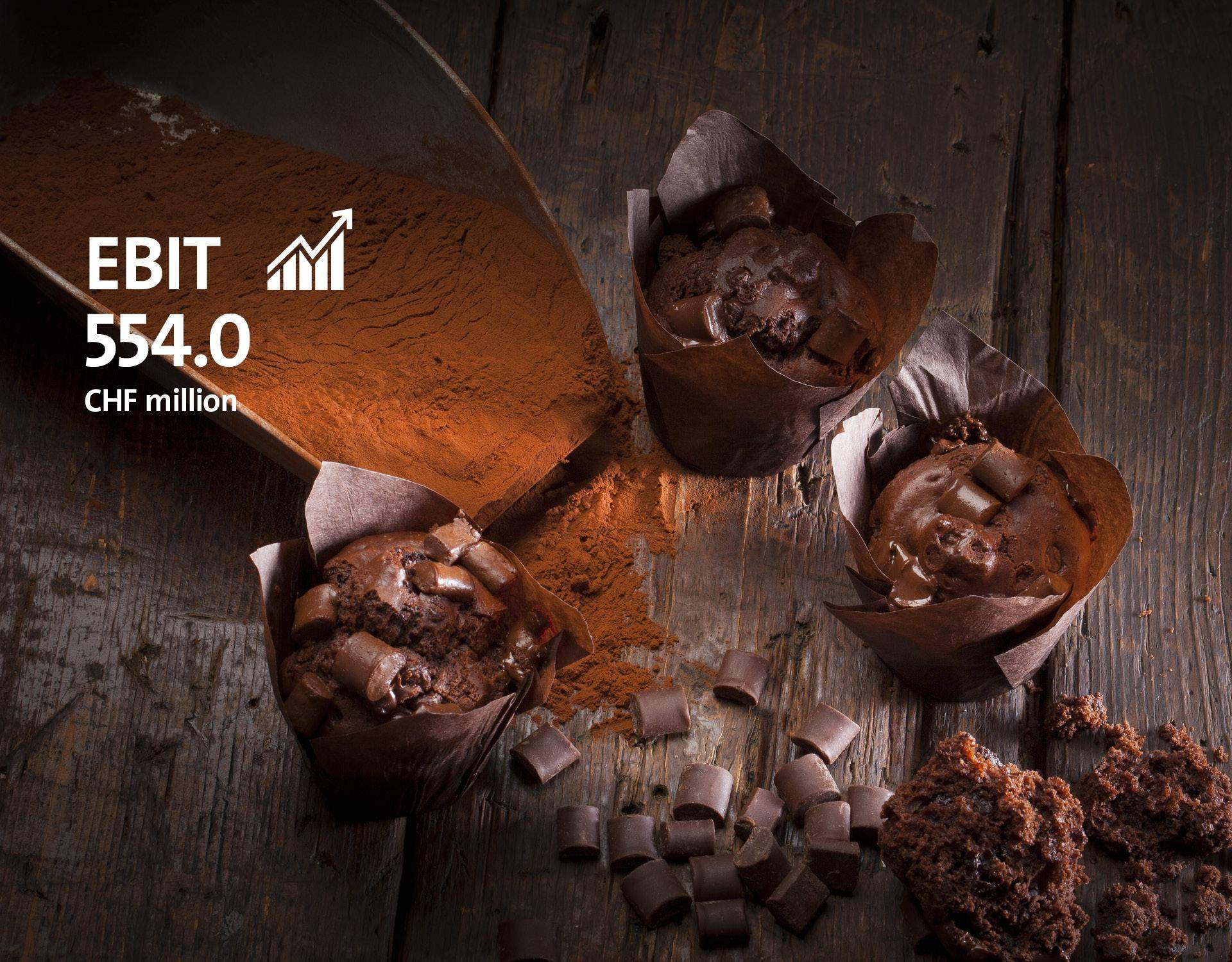 Image Slider EBIT Fiscal Year 2017/18 Barry Callebaut Group