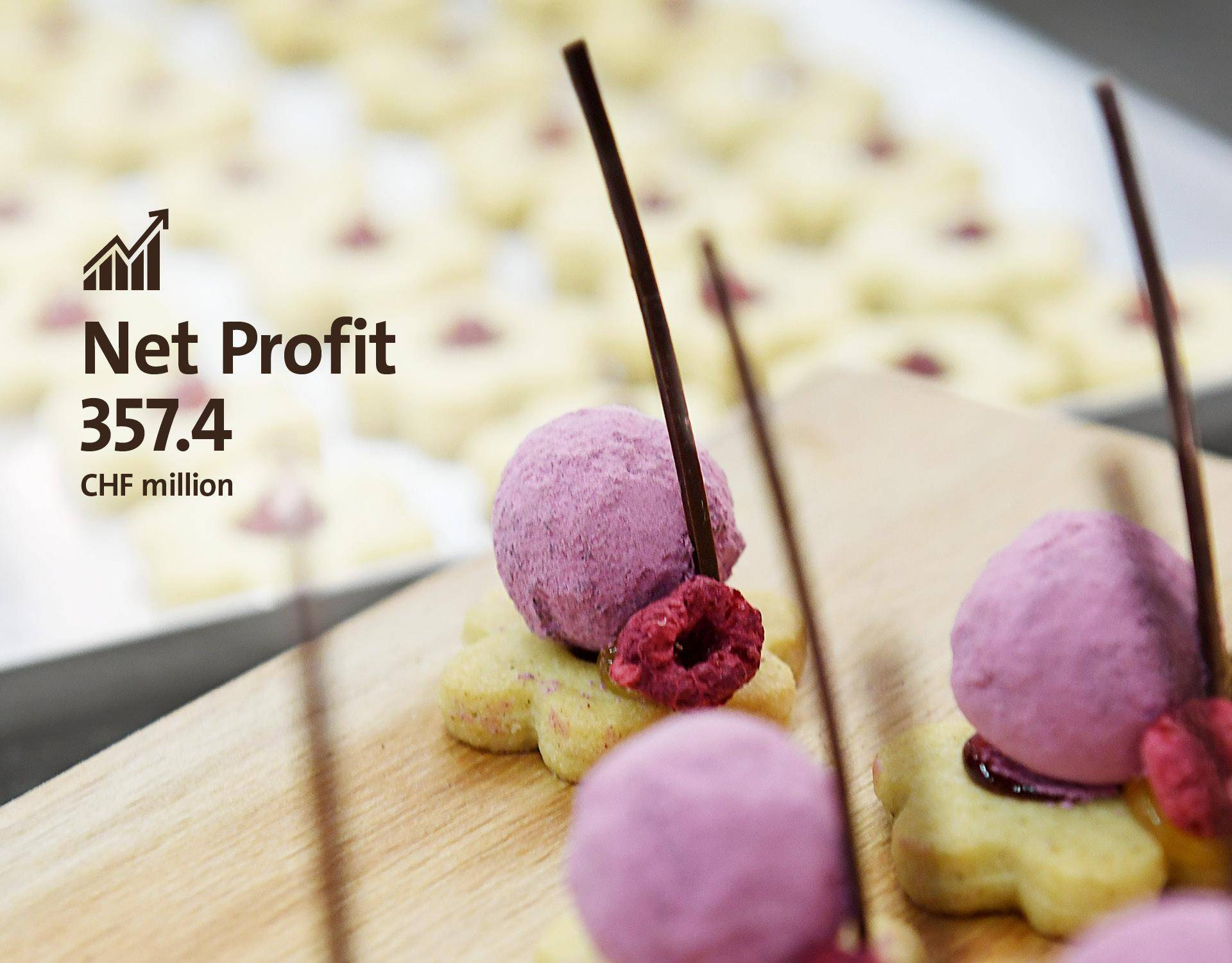 Image Slider Net Profit Fiscal Year 2017/18 Barry Callebaut Group