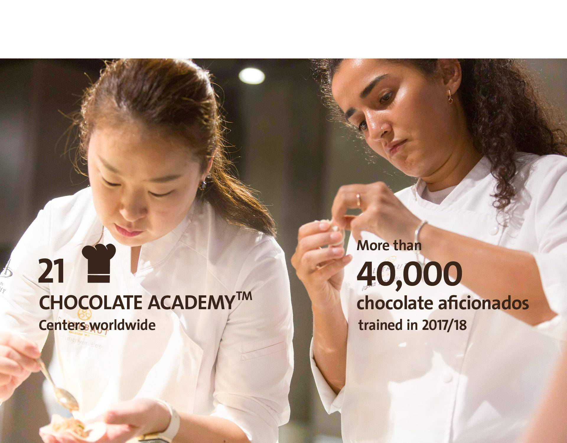 Image Slider Chocolate Academy Fiscal Year 2017/18 Barry Callebaut Group