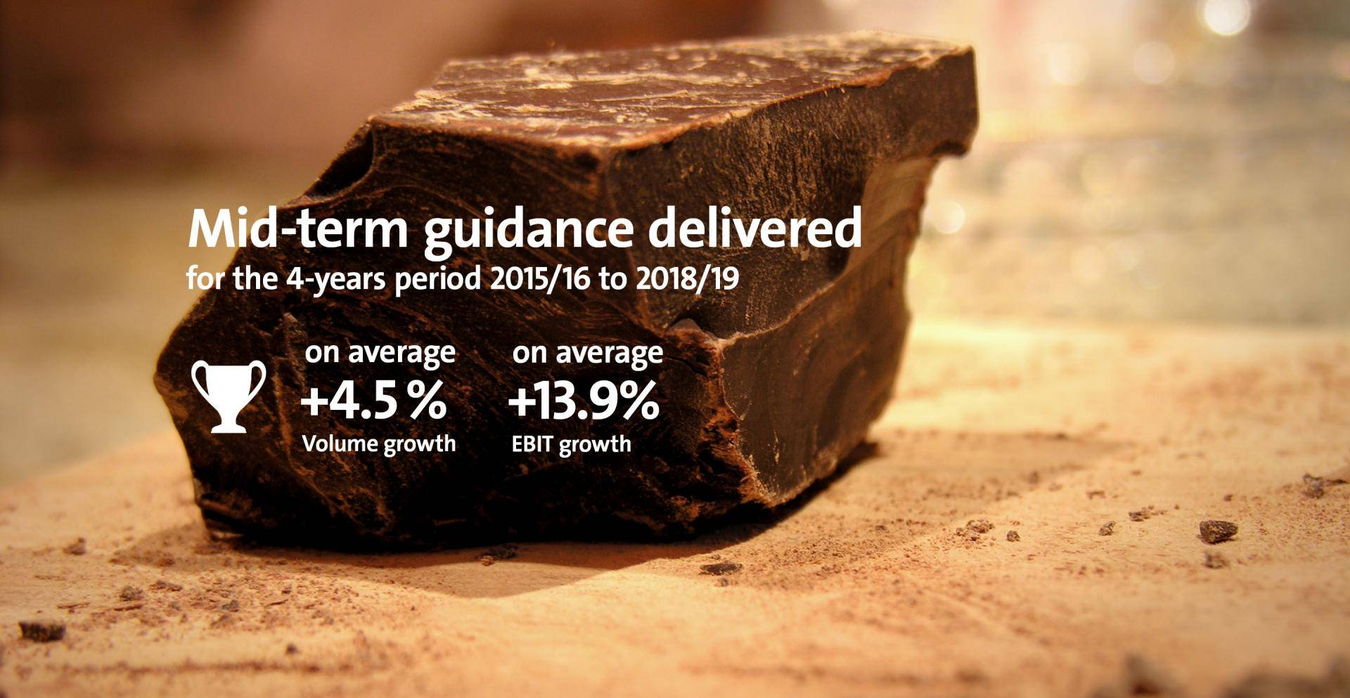 Image Slider Mid-term guidance Fiscal Year 2018/19 Barry Callebaut