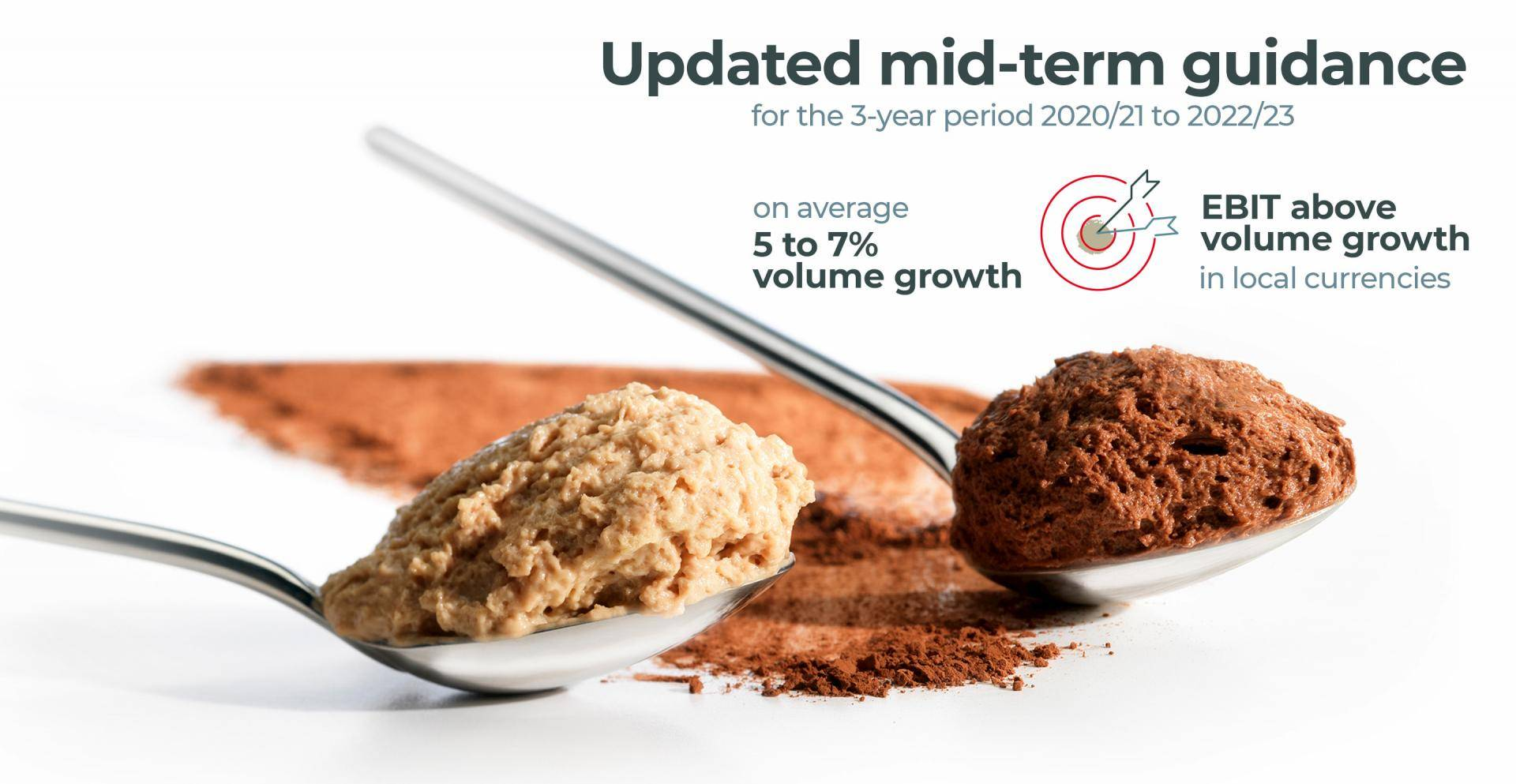 Mid-term guidance Fiscal Year 2019/20 Barry Callebaut