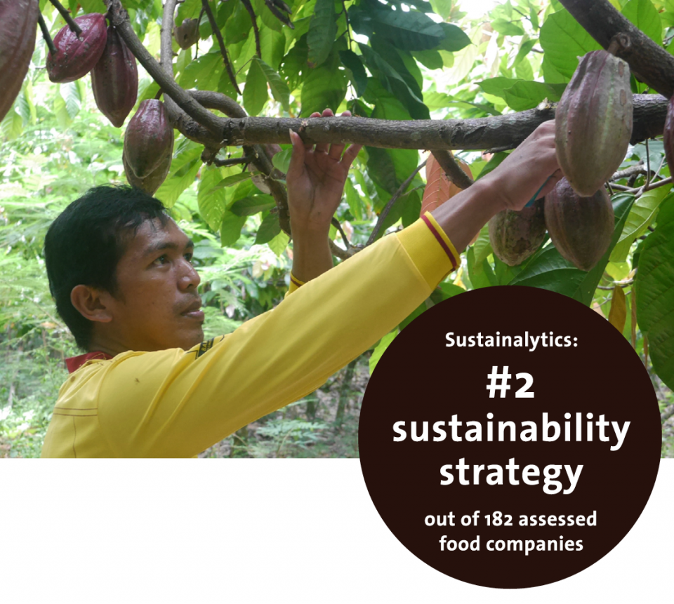 Barry_Callebaut_Annual_Report_2019-20_Online_Story_Sustainability