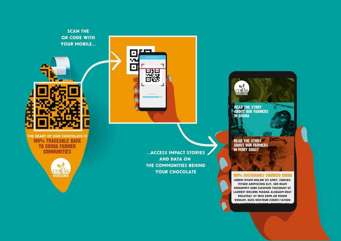 Cocoa Horizons Inside communication inspiration with QR code